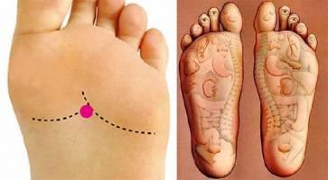 Cách massage bấm huyệt dưới lòng bàn chân